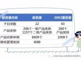 無錫輔導ISO13485
