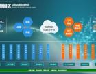 济南软件开发-智能化园区管理系统