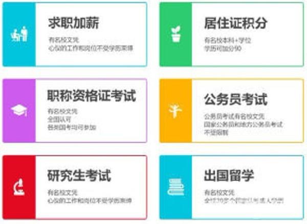 上海网络教育,互联网学习 随时随地 随心所欲