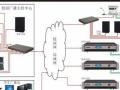 网络公共广播、会议音频系统及监控弱电工程