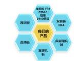 深圳众一电路pcb电路板和SMT