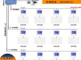 电采暖地暖东北沈阳石家庄甘肃宾馆办公楼北京学校电脑集中控制