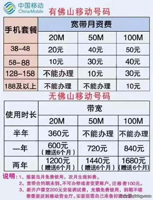 佛山顺德容桂大良北滘乐从移动光纤10元包月,国庆送200话费
