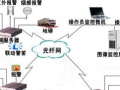 承接:网络、WiFi、监控、门禁、停车场系统等工程