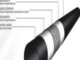 天津钢丝网骨架塑料复合管生产厂家2018年优质厂家