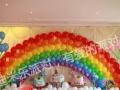 10年专业儿童派对策划,儿童生日,满月,百天,周岁