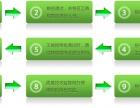 如何办理北京公司 15321602852胡
