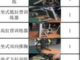 出售大量二手专业健身器材