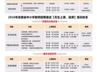2016年安庆山香特岗教师面试培训