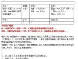 深圳全市呼保义电脑笔记本台式一体机出租赁每日低至5元上门服务