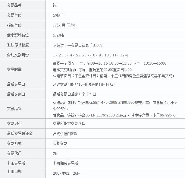 梅州期货开户,梅州期货网上开户,梅州弘业期货开户