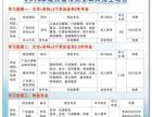 惠州仲恺计算机免费培训考证,免费企业内训,政府出资