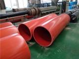 梅州隧道逃生管规格尺寸高分子量聚乙烯材质国润新材
