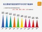锦江长城宽带网上快速办理咨询