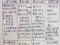 福星起名馆起名择日问事催婚催运化灾阴阳宅传授风水术