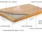 西安免漆板 西安奥松板 八达木业OSB家具板材厂家