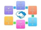 棋类游戏搭建APP开发定制手机棋类程序架设小程序开发