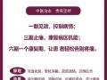 筋骨復元堂(老字号)纯中药、专业化、品牌化