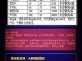 【老方子祛风通痹贴敷】加盟官网/加盟费用/项目详情