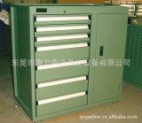供应江西南昌工具柜,工具车,工作台,零件柜