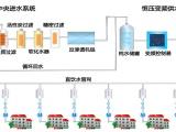 楼宇超纯水直饮水设备 一体化反渗透净化设备