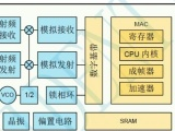 esp8266EX串口wifi 无线模块工厂_ esp8266串