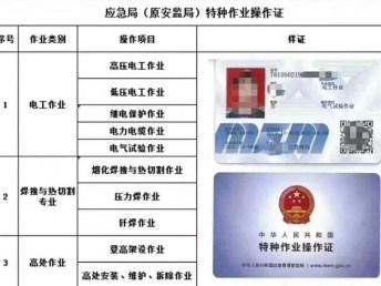 汝南制冷工证报名,汝南办制冷工证多少钱,汝南哪有办制冷工证的