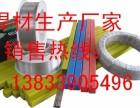Techalloy 413铜镍焊丝