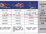 武汉厂家直销剪式车载千斤顶 汽车原装千斤顶