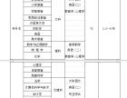 2018年东北师范大学成人远程网络教育招生资讯