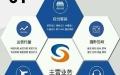 郑州网店代运营,淘宝代运营,互联网整合营销