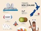 如果要留学新西兰,一定要了解新西兰的教学方式