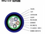 矿用光缆 矿用阻燃光缆MGTSV MGXTSV矿用光缆厂家