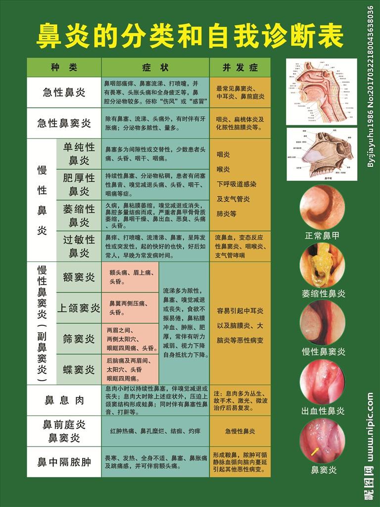 泉州鼻炎馆加盟哪家好泉州治疗鼻炎专科专家泉州鼻炎怎么治疗