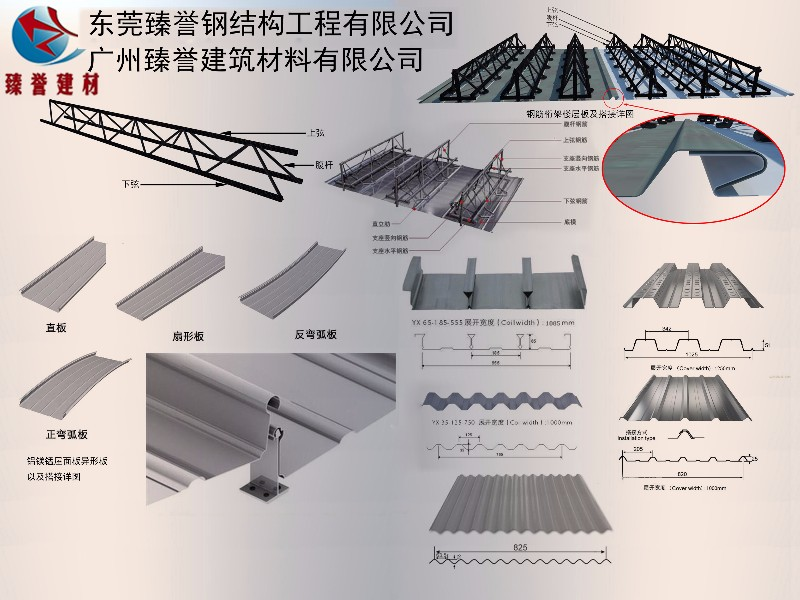 中山铝镁锰屋面板钢筋桁架楼承板