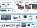 巨东专业投影仪安装、维修、网络布线、VGA焊接服务