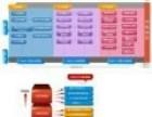 企业什么情况下需要选择软件定制开发?