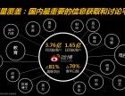 装修行业在微博粉丝通上怎么投放?深圳