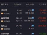 深圳南山股票配资如何抓到涨停板?正规的配资公司提醒注意这几点