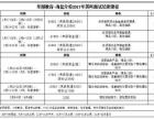2017年海盐县国家公务员国考面试培训哪里有报班