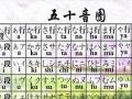 去日本留学你日语行吗?平湖山木培训零基础日语培训班