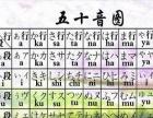 有钱就能去日本留学吗?先找山木培训日语培训班学日语