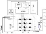 长沙望城变频控制柜专业生产制作厂家