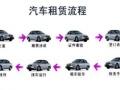 宏天租车服务至上自驾租车长短期租车商务用车