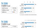湖南省工艺品打印机的特点超值低价,尽在骏驭印刷