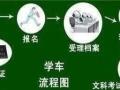 北京学车服务3800选三星驾校团报更优惠可分期付款