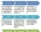 留学预科-北京外国语大学正规授权