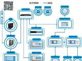 湖南维鼎智慧IP网络病房呼叫系统产品(TCP/IP)