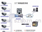 重庆主城诚信监控安装、 监控维修、网络布线