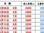 海南春节前仅有的几班较低2480,不是购物团奥~
